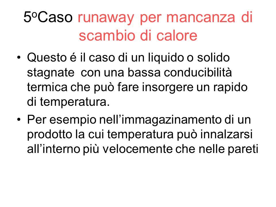 5oCaso runaway per mancanza di scambio di calore