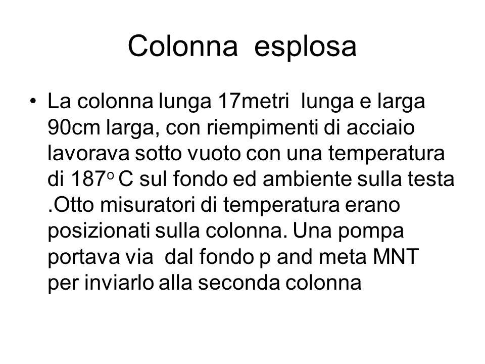 Colonna esplosa
