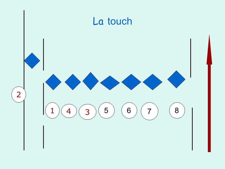 La touch 2 1 5 6 7 8 4 3