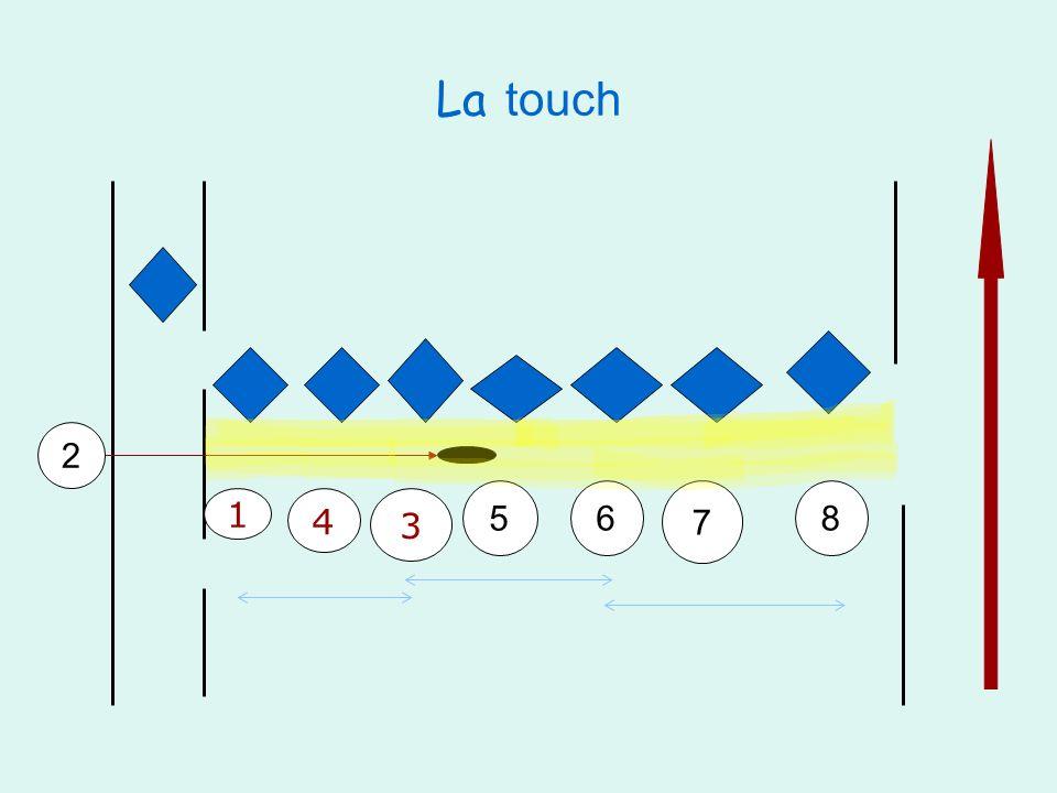 La touch 2 5 6 7 8 1 4 3