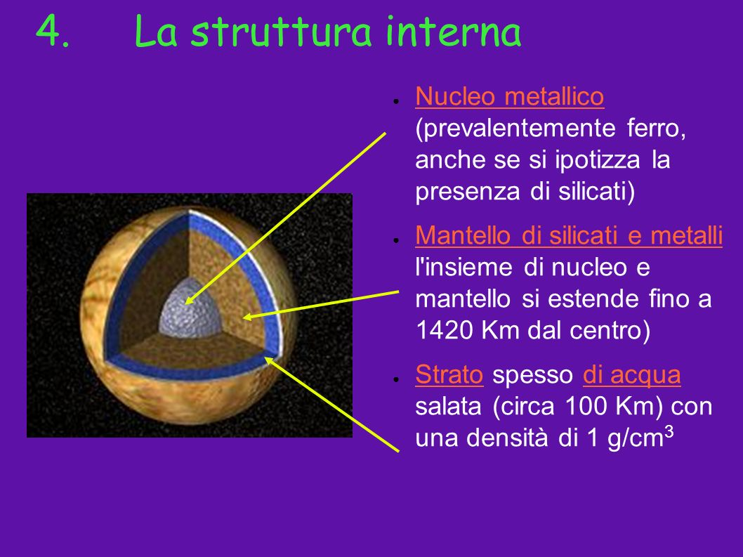 4. La struttura interna Nucleo metallico (prevalentemente ferro, anche se si ipotizza la presenza di silicati)
