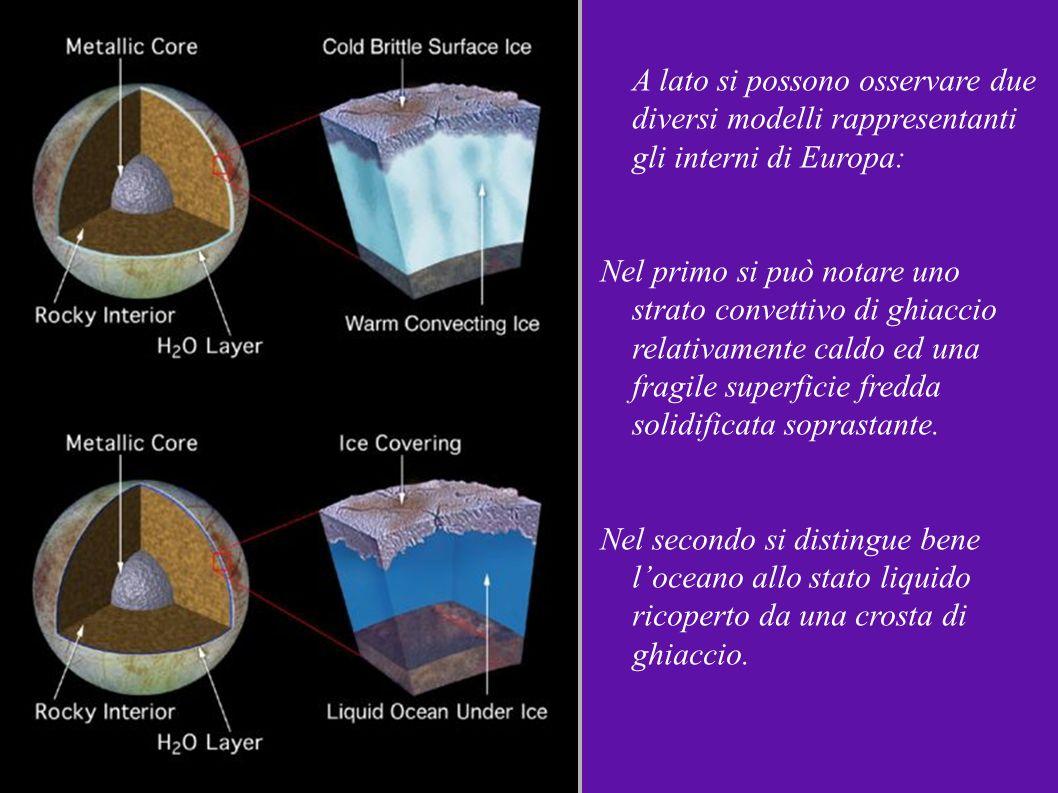 A lato si possono osservare due diversi modelli rappresentanti gli interni di Europa: