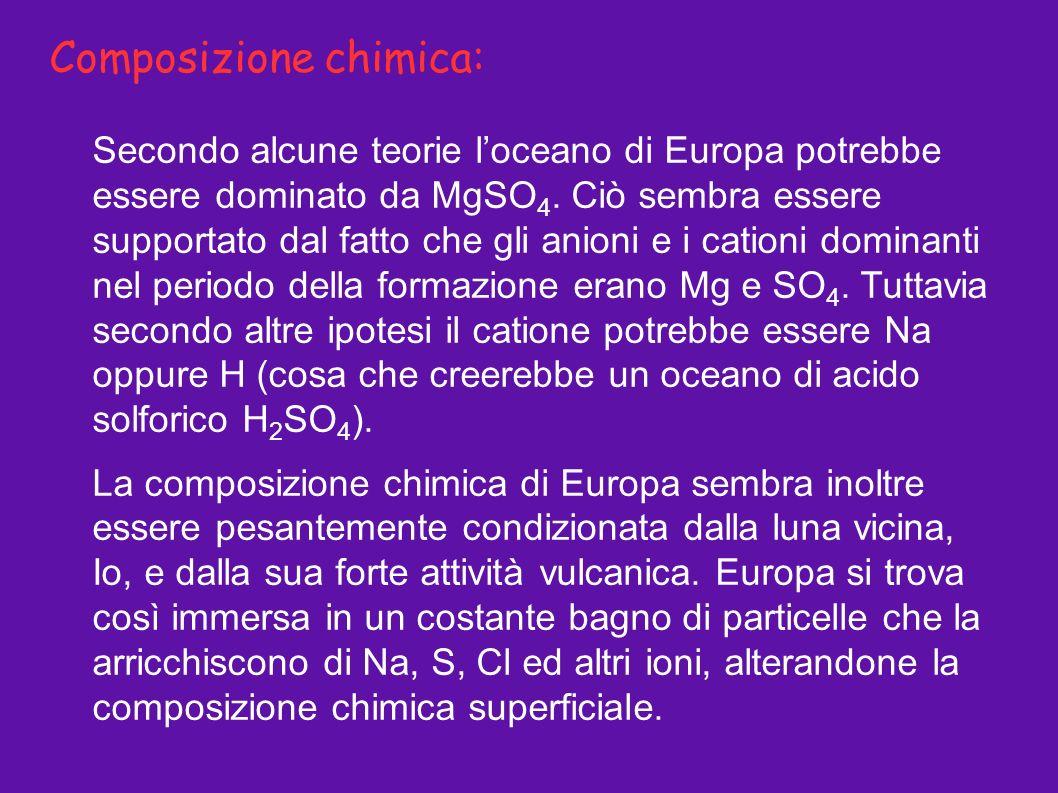 Composizione chimica: