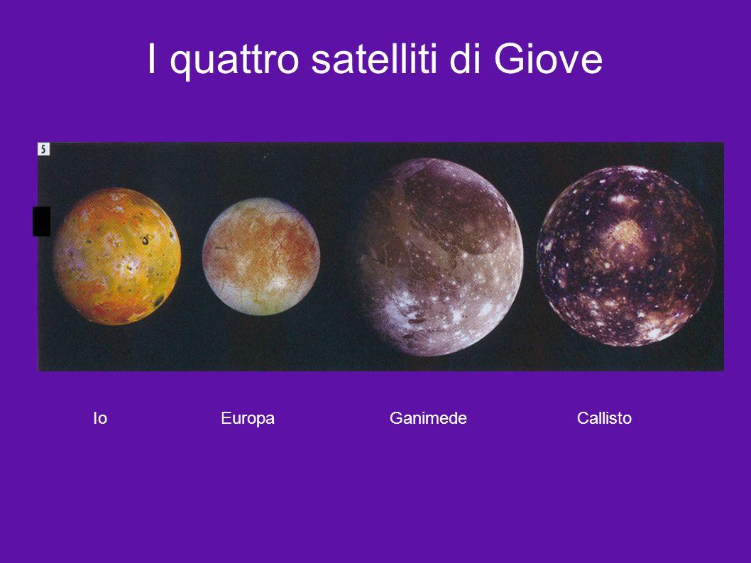 I quattro satelliti di Giove