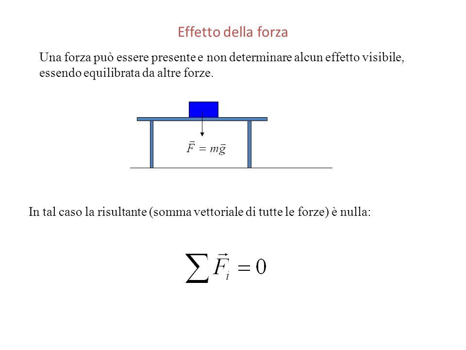 Effetto della forza Una forza può essere presente e non determinare alcun effetto visibile, essendo equilibrata da altre forze.