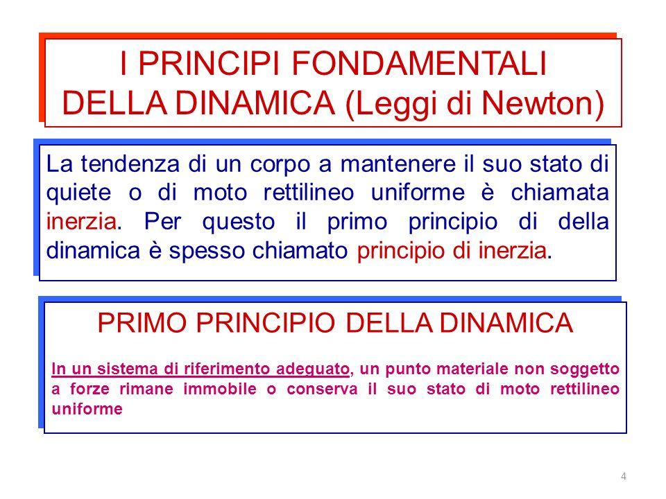I PRINCIPI FONDAMENTALI DELLA DINAMICA (Leggi di Newton)