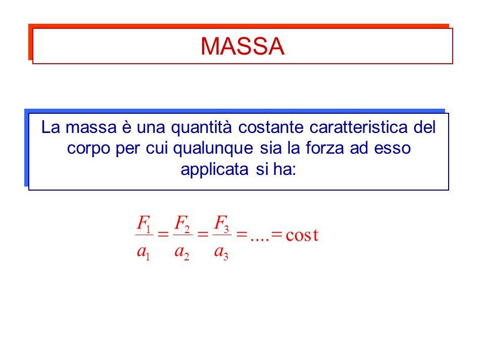 MASSA La massa è una quantità costante caratteristica del corpo per cui qualunque sia la forza ad esso applicata si ha: