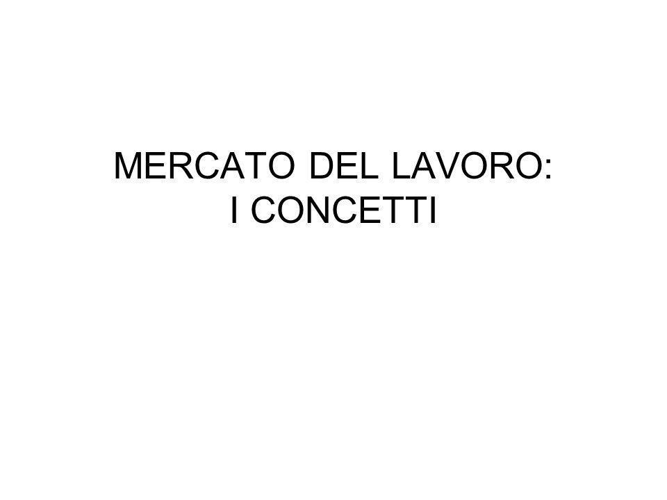 MERCATO DEL LAVORO: I CONCETTI