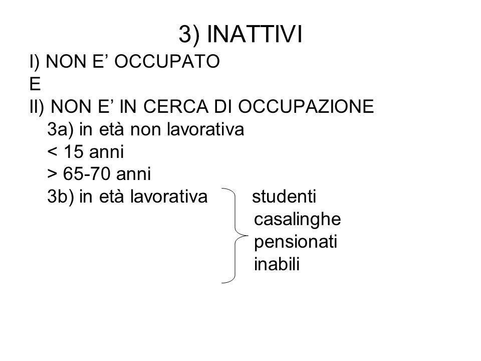 3) INATTIVI I) NON E' OCCUPATO E II) NON E' IN CERCA DI OCCUPAZIONE
