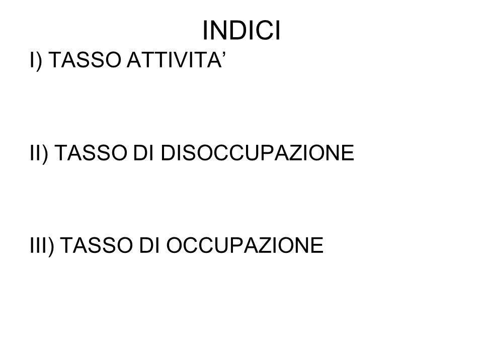 INDICI I) TASSO ATTIVITA' II) TASSO DI DISOCCUPAZIONE