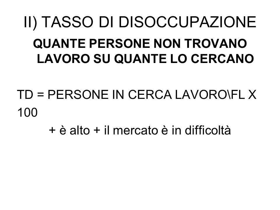 II) TASSO DI DISOCCUPAZIONE
