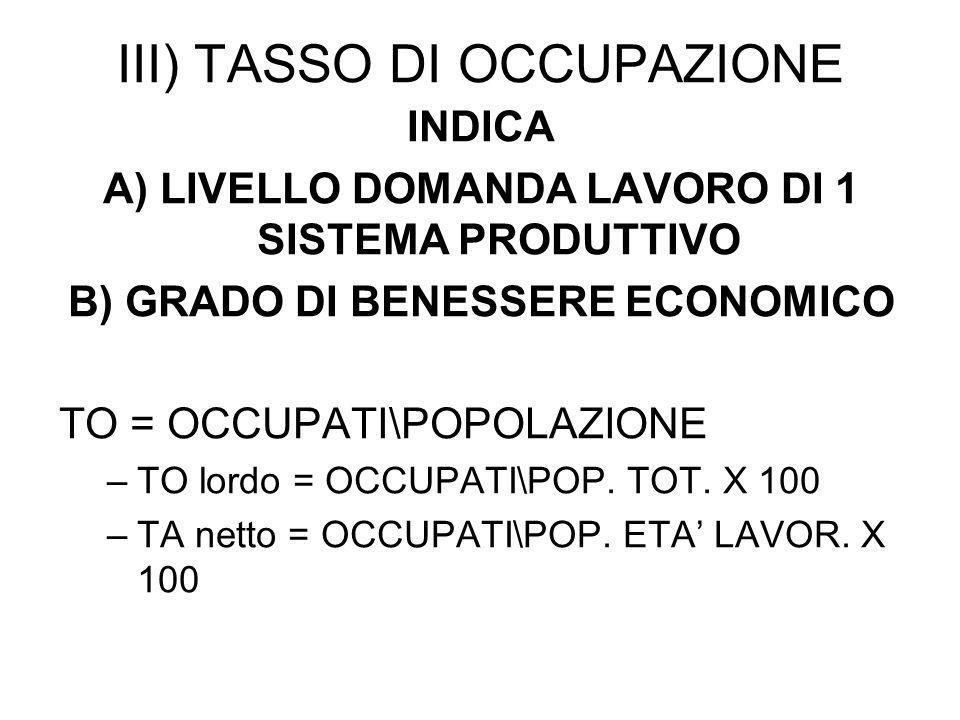 III) TASSO DI OCCUPAZIONE