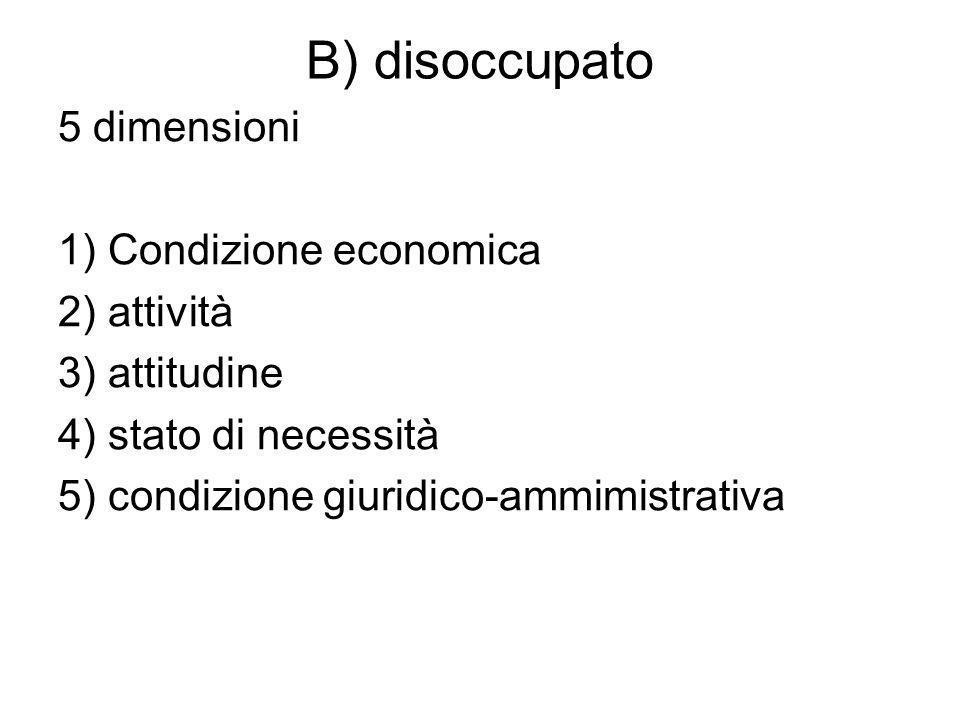 B) disoccupato 5 dimensioni 1) Condizione economica 2) attività
