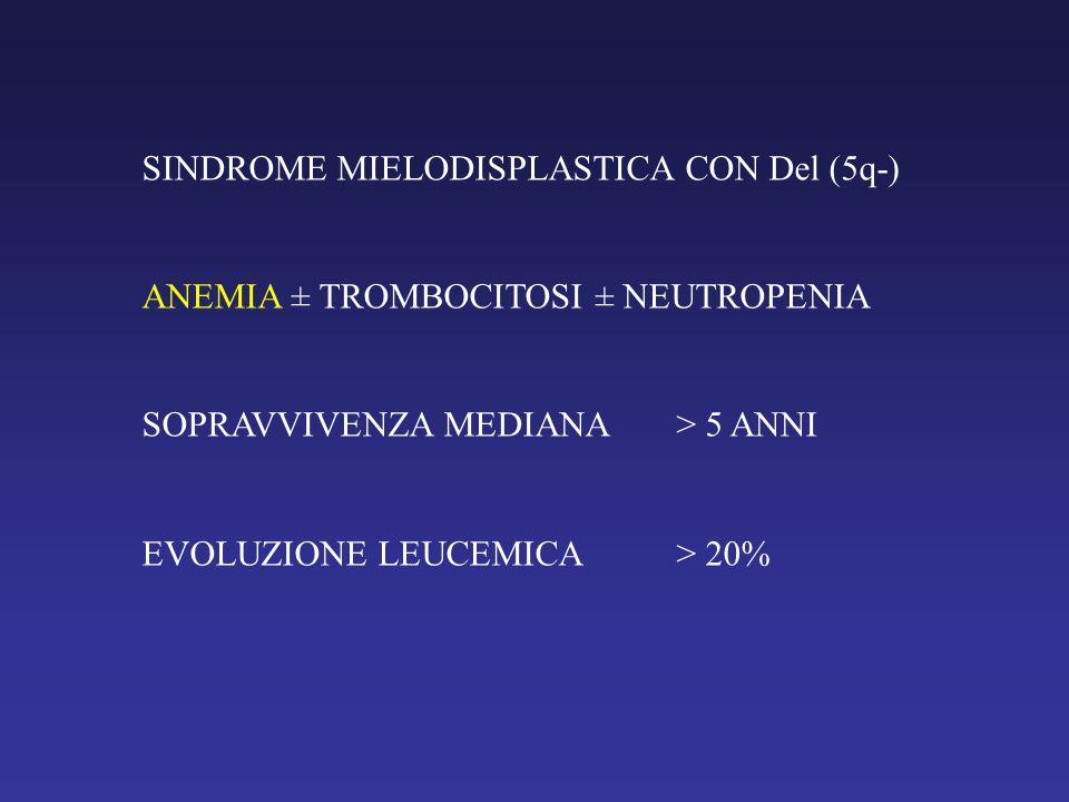 SINDROME MIELODISPLASTICA CON Del (5q-)