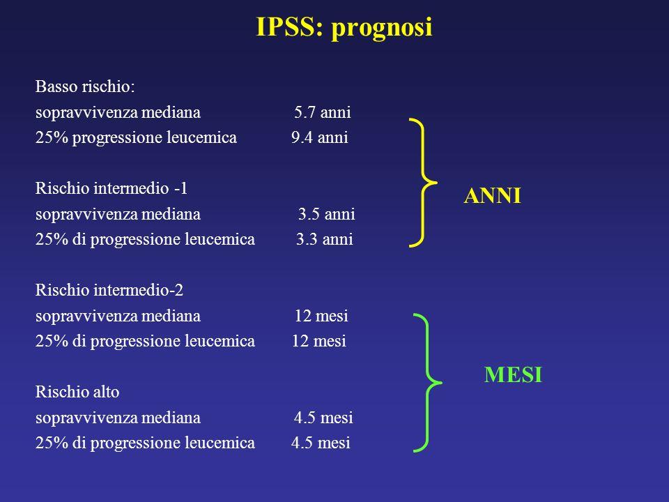 IPSS: prognosi ANNI MESI Basso rischio: sopravvivenza mediana 5.7 anni