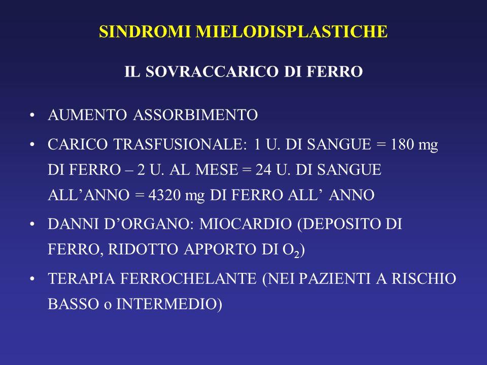 SINDROMI MIELODISPLASTICHE IL SOVRACCARICO DI FERRO