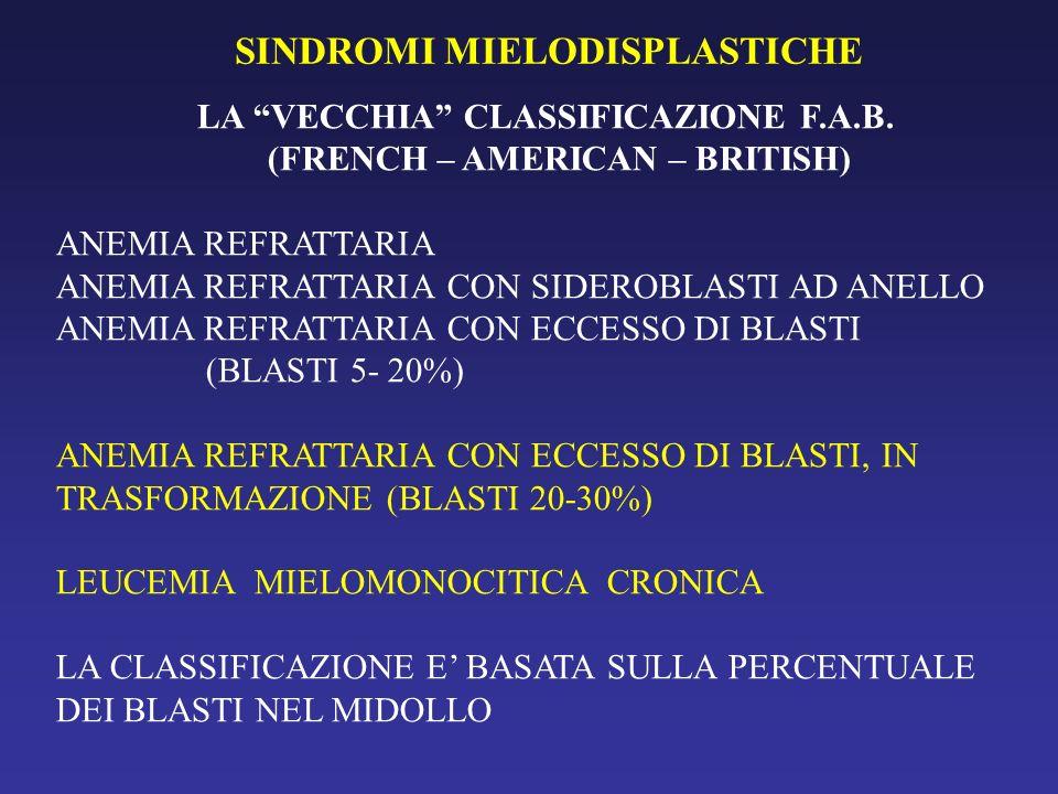 SINDROMI MIELODISPLASTICHE