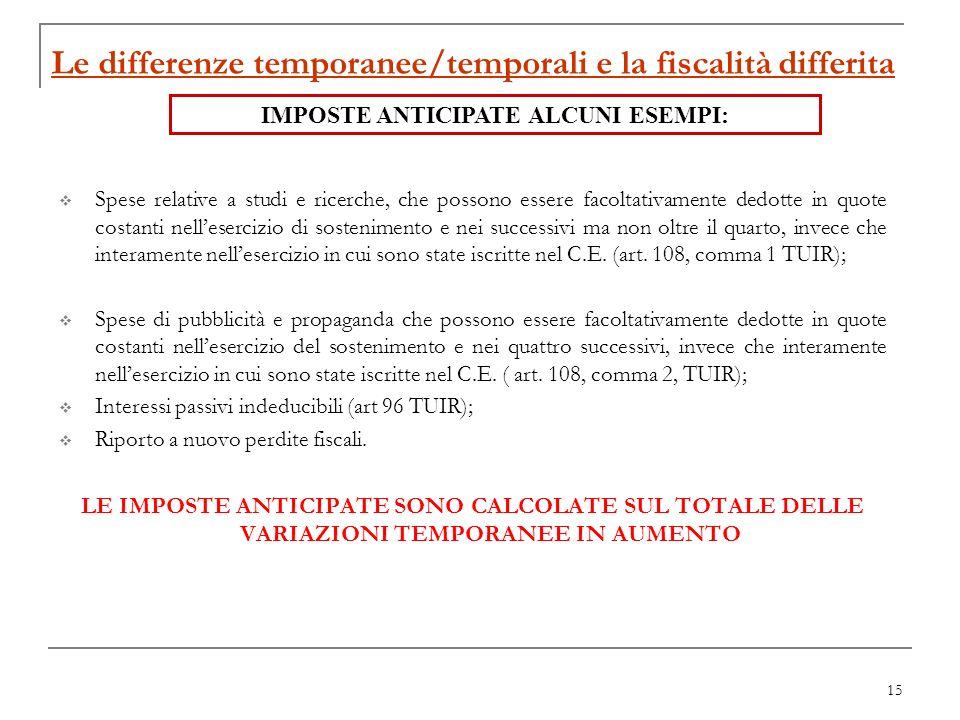 Imposte sul reddito e fiscalit differita ppt scaricare - Art 16 bis del tuir ...