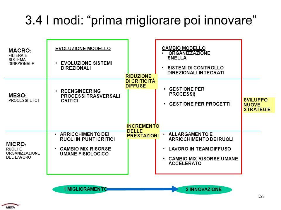 3.4 I modi: prima migliorare poi innovare