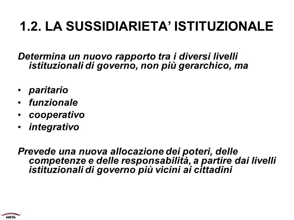1.2. LA SUSSIDIARIETA' ISTITUZIONALE