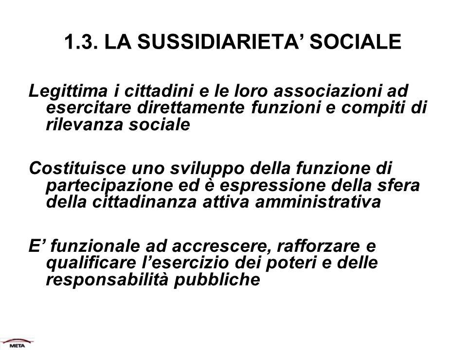 1.3. LA SUSSIDIARIETA' SOCIALE
