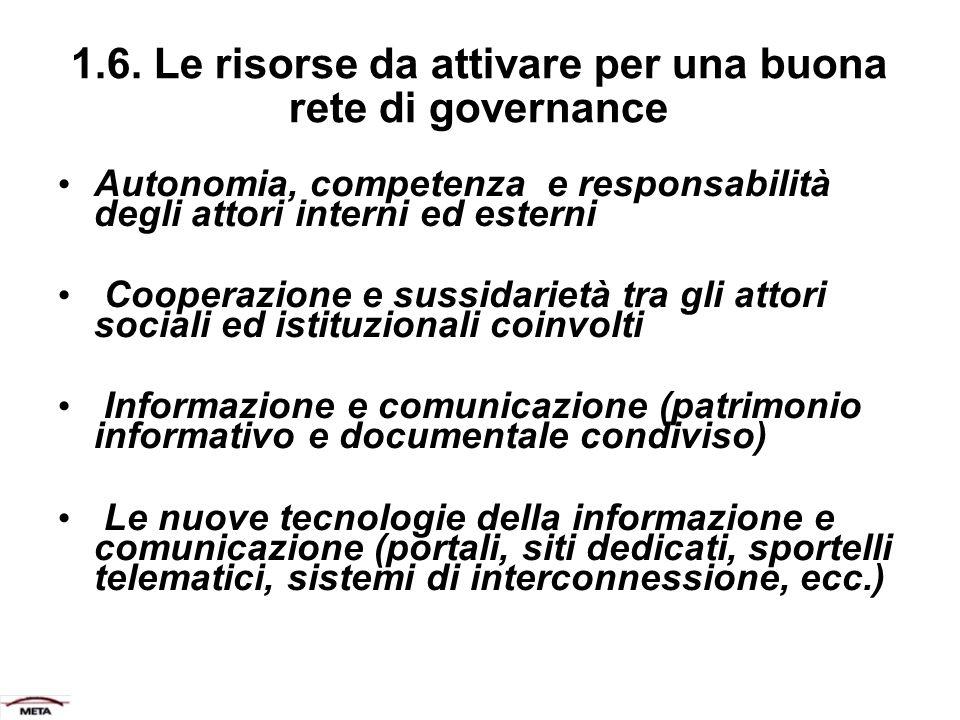 1.6. Le risorse da attivare per una buona rete di governance