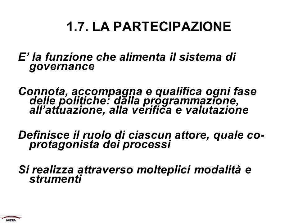 1.7. LA PARTECIPAZIONE E' la funzione che alimenta il sistema di governance.
