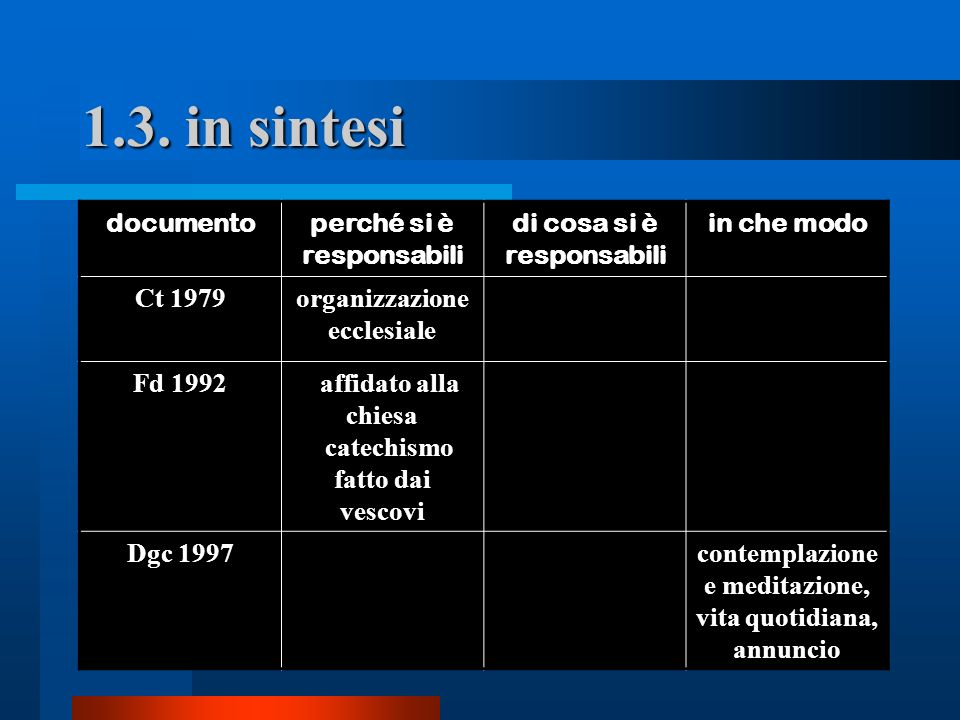 1.3. in sintesi documento perché si è responsabili
