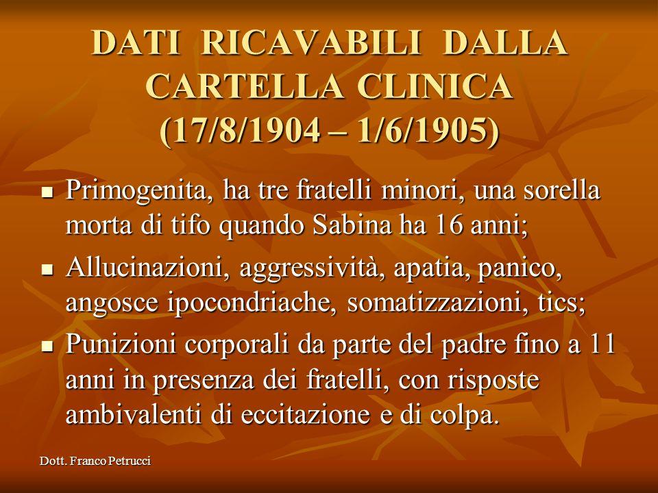 DATI RICAVABILI DALLA CARTELLA CLINICA (17/8/1904 – 1/6/1905)