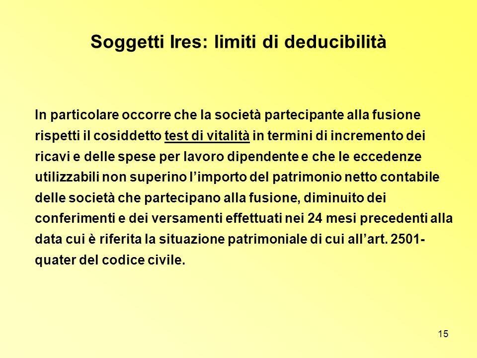 Soggetti Ires: limiti di deducibilità