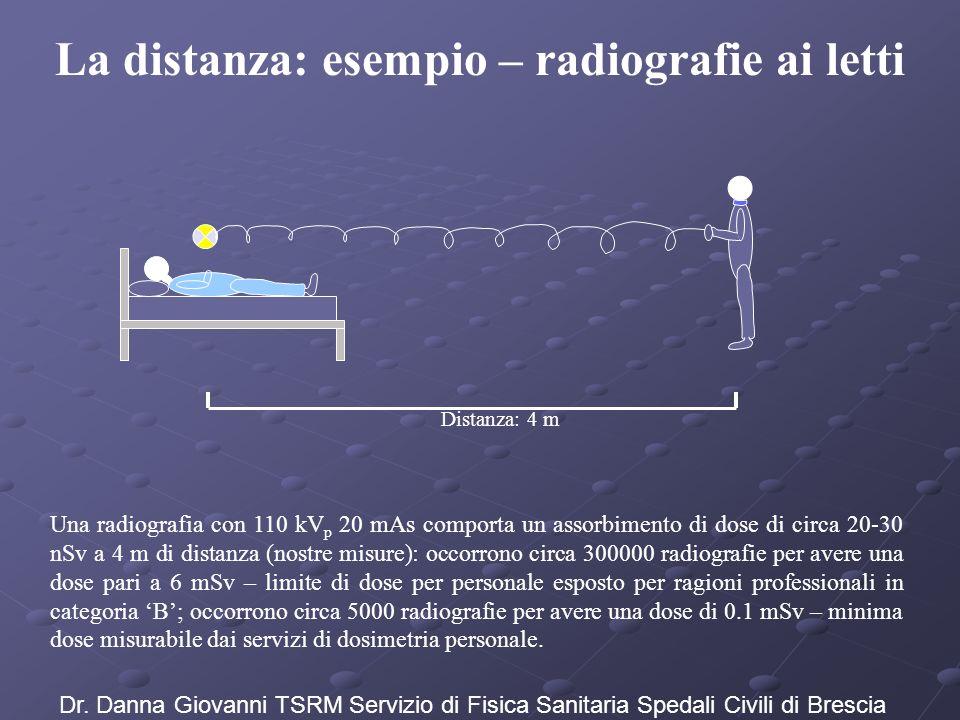 La distanza: esempio – radiografie ai letti
