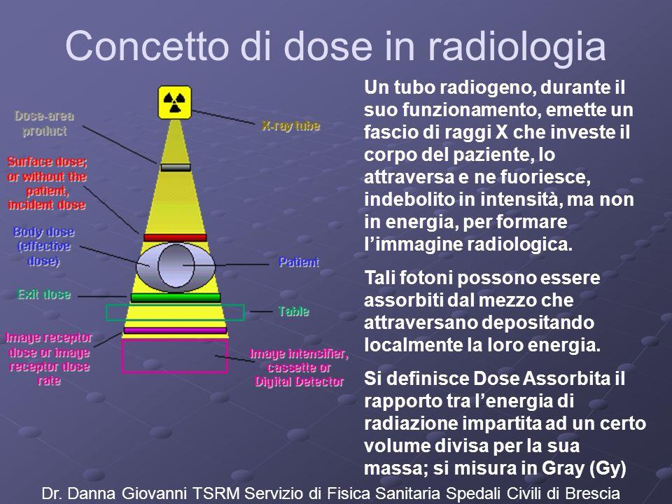 Concetto di dose in radiologia