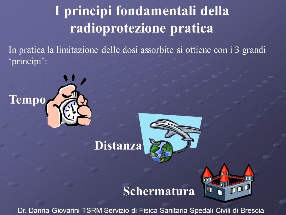 I principi fondamentali della radioprotezione pratica
