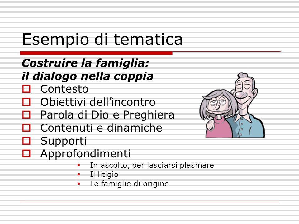 Esempio di tematica Costruire la famiglia: il dialogo nella coppia