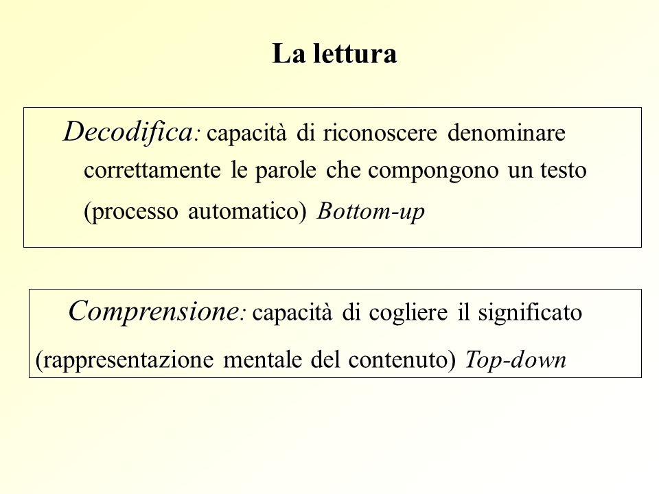 La lettura Decodifica: capacità di riconoscere denominare correttamente le parole che compongono un testo.