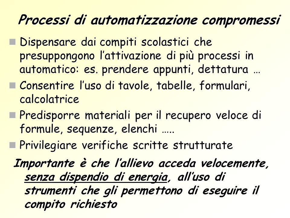 Processi di automatizzazione compromessi