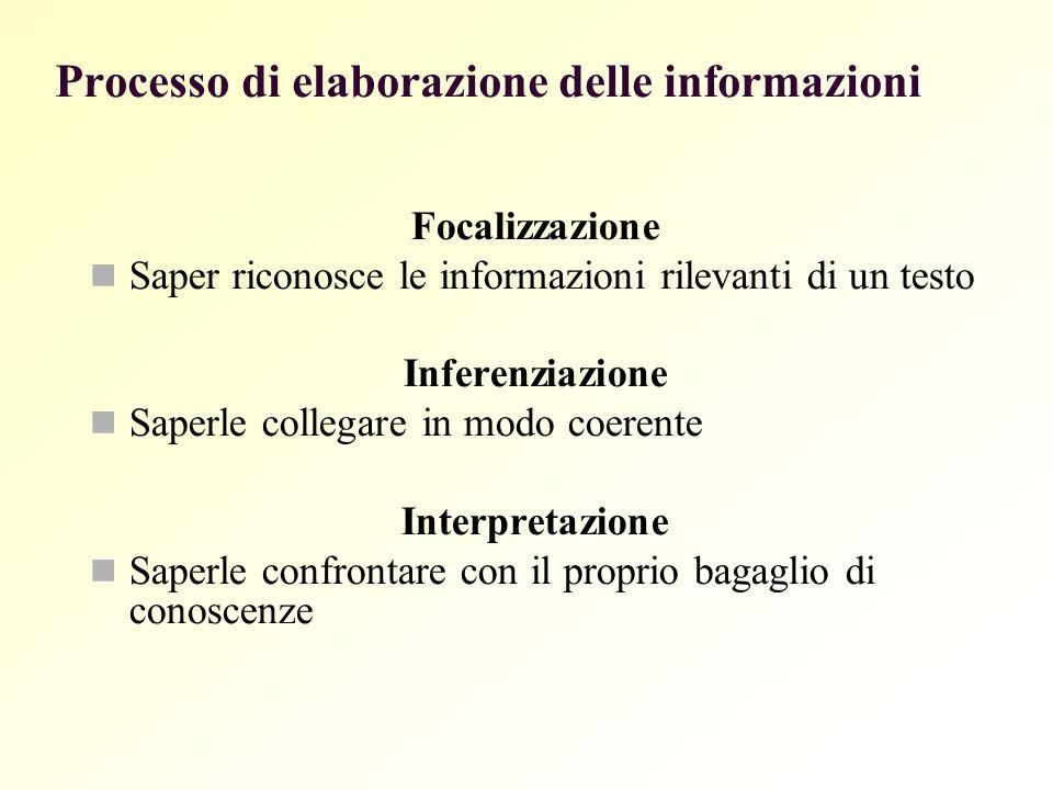 Processo di elaborazione delle informazioni