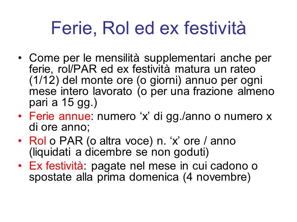 Ferie, Rol ed ex festività