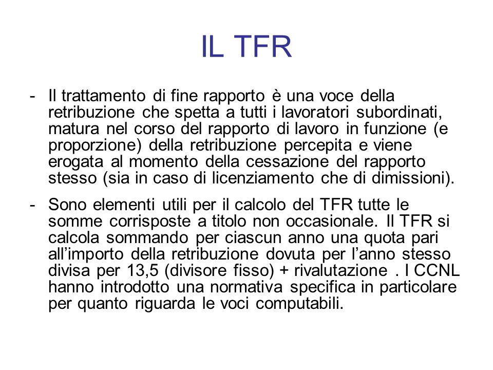IL TFR