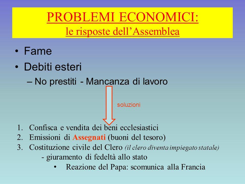 PROBLEMI ECONOMICI: le risposte dell'Assemblea