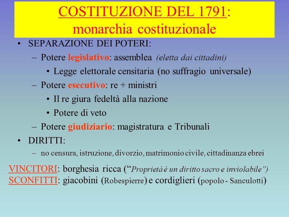COSTITUZIONE DEL 1791: monarchia costituzionale