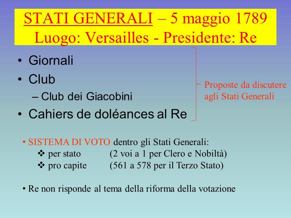 STATI GENERALI – 5 maggio 1789 Luogo: Versailles - Presidente: Re
