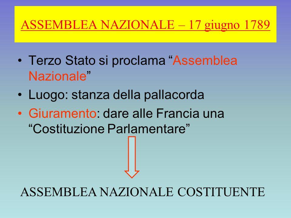 ASSEMBLEA NAZIONALE – 17 giugno 1789