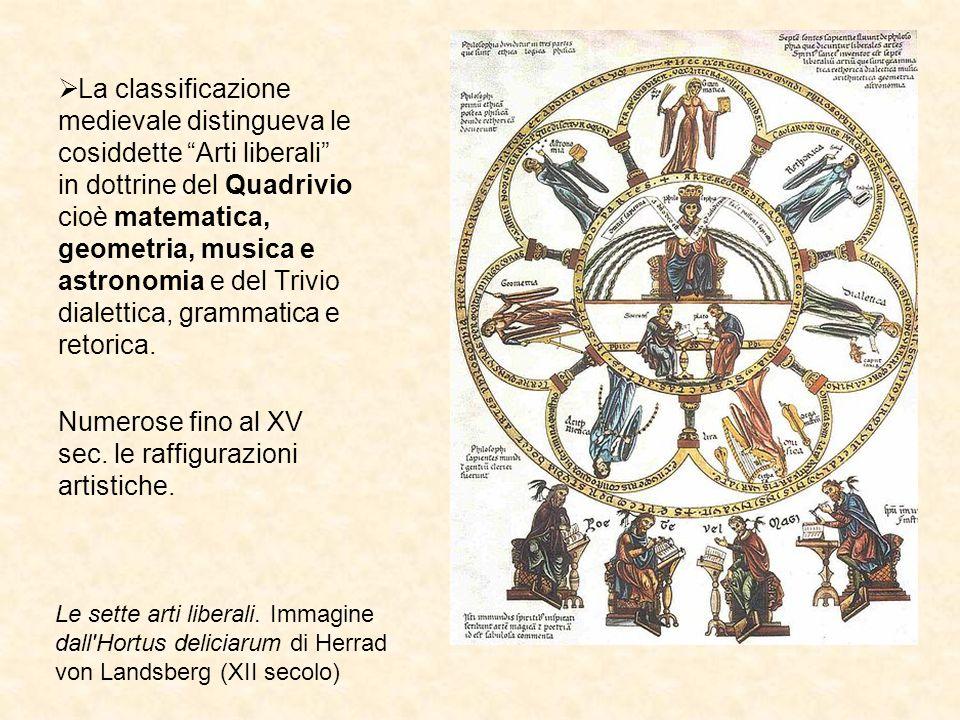Numerose fino al XV sec. le raffigurazioni artistiche.