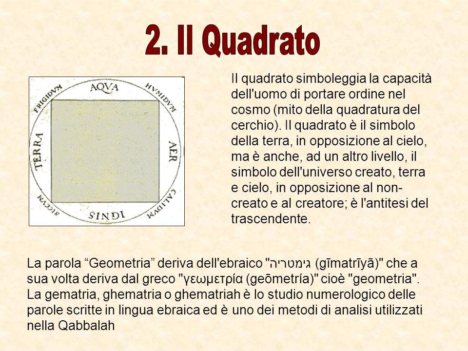 2. Il Quadrato
