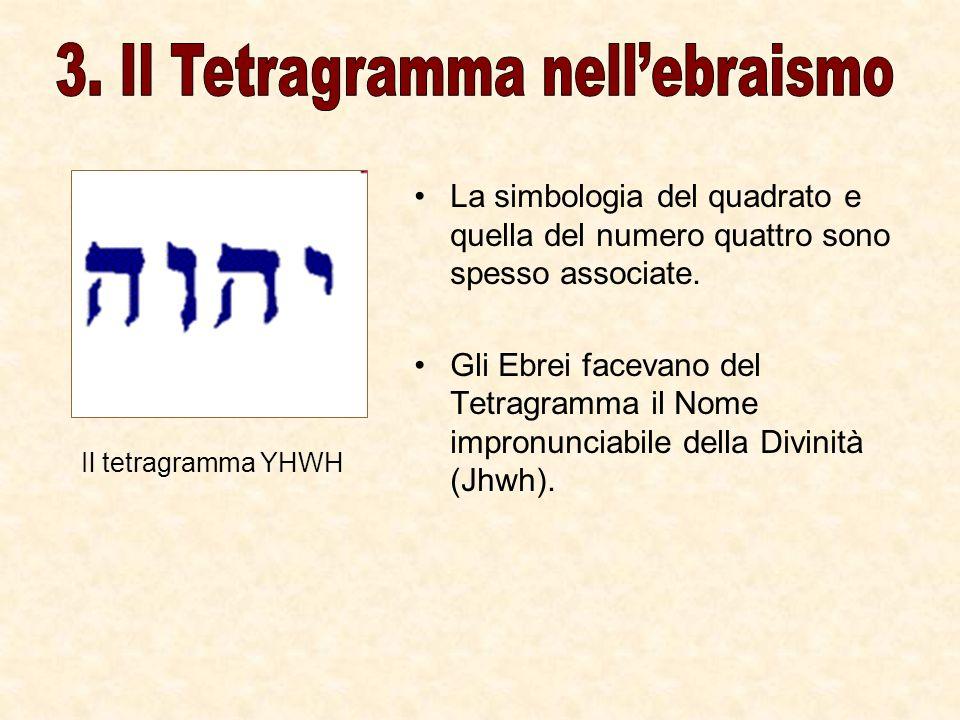 3. Il Tetragramma nell'ebraismo