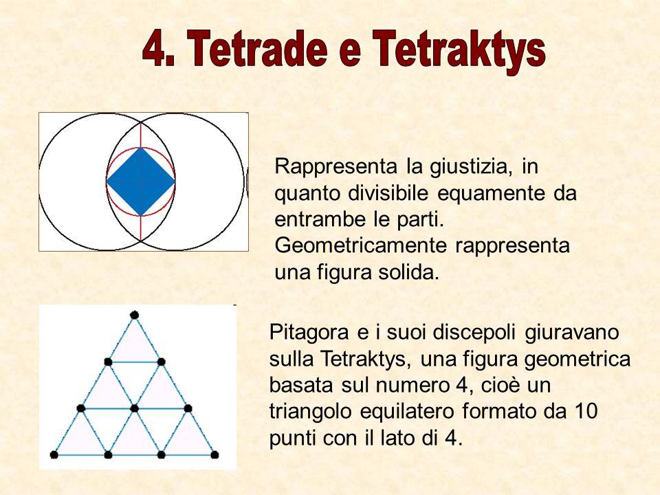 4. Tetrade e Tetraktys Rappresenta la giustizia, in quanto divisibile equamente da entrambe le parti. Geometricamente rappresenta una figura solida.