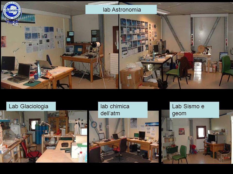 lab Astronomia Lab Glaciologia lab chimica dell'atm Lab Sismo e geom