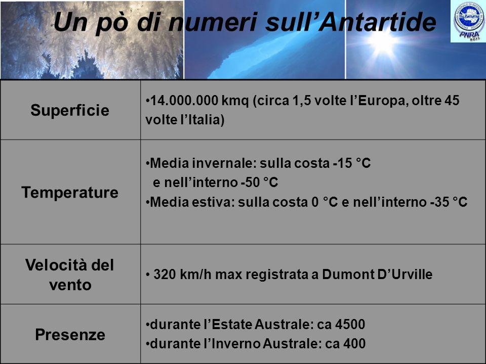 Un pò di numeri sull'Antartide