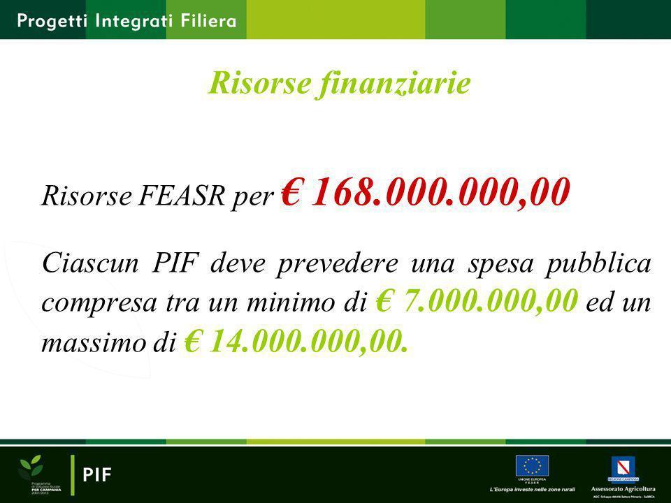Risorse finanziarie Risorse FEASR per € 168.000.000,00